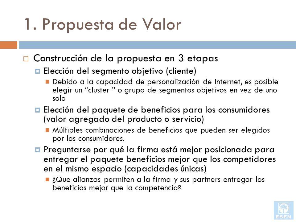 1. Propuesta de Valor Construcción de la propuesta en 3 etapas Elección del segmento objetivo (cliente) Debido a la capacidad de personalización de In