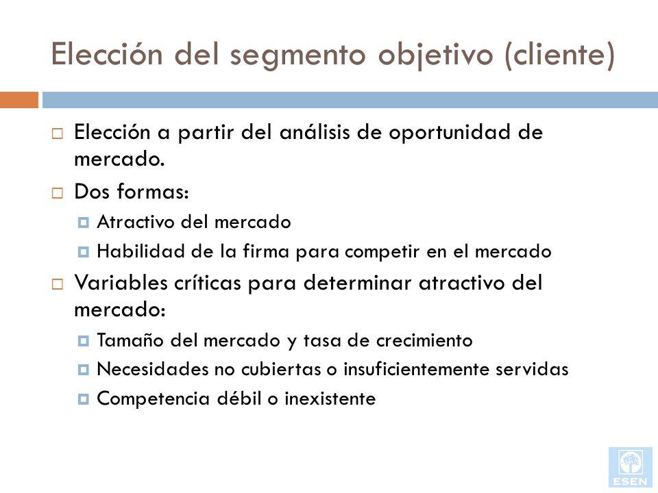 Elección del segmento objetivo (cliente) Elección a partir del análisis de oportunidad de mercado. Dos formas: Atractivo del mercado Habilidad de la f