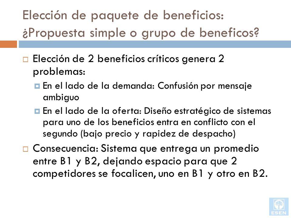 Elección de paquete de beneficios: ¿Propuesta simple o grupo de beneficos? Elección de 2 beneficios críticos genera 2 problemas: En el lado de la dema