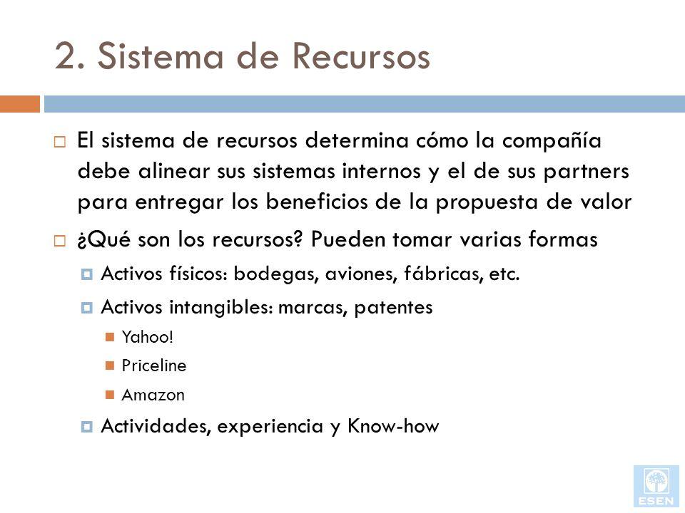 2. Sistema de Recursos El sistema de recursos determina cómo la compañía debe alinear sus sistemas internos y el de sus partners para entregar los ben