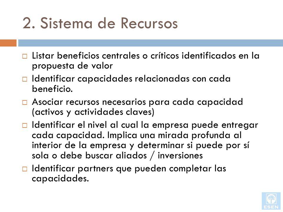 2. Sistema de Recursos Listar beneficios centrales o críticos identificados en la propuesta de valor Identificar capacidades relacionadas con cada ben