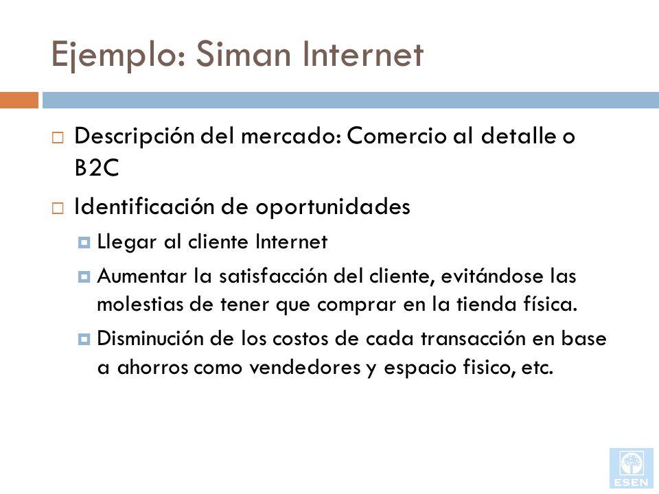 Ejemplo: Siman Internet Descripción del mercado: Comercio al detalle o B2C Identificación de oportunidades Llegar al cliente Internet Aumentar la sati