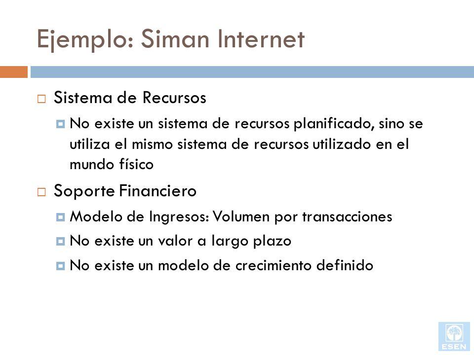 Ejemplo: Siman Internet Sistema de Recursos No existe un sistema de recursos planificado, sino se utiliza el mismo sistema de recursos utilizado en el