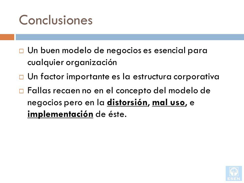 Conclusiones Un buen modelo de negocios es esencial para cualquier organización Un factor importante es la estructura corporativa Fallas recaen no en