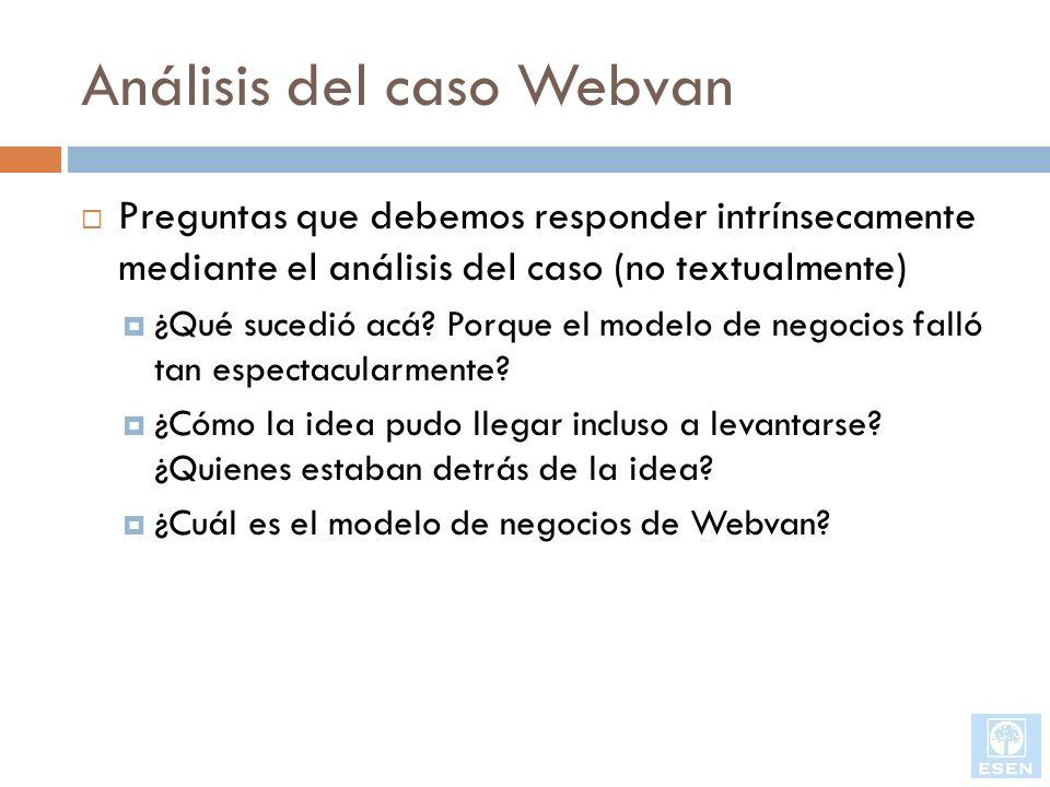 Análisis del caso Webvan Preguntas que debemos responder intrínsecamente mediante el análisis del caso (no textualmente) ¿Qué sucedió acá? Porque el m