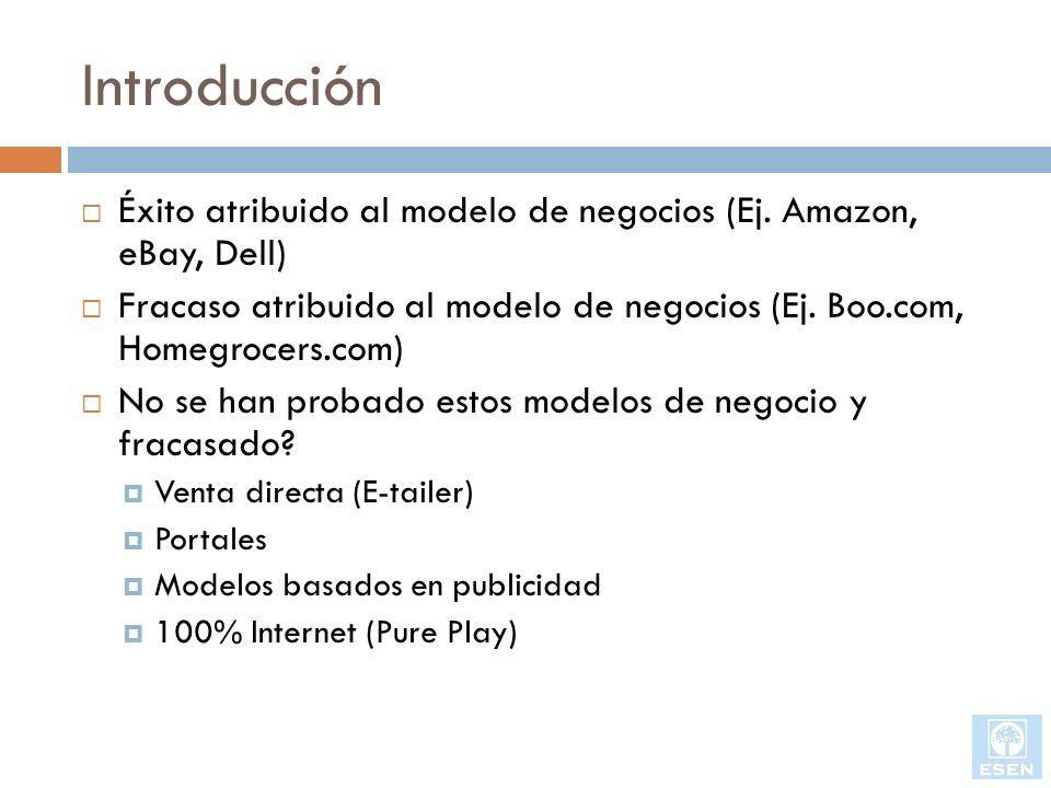 Introducción Éxito atribuido al modelo de negocios (Ej. Amazon, eBay, Dell) Fracaso atribuido al modelo de negocios (Ej. Boo.com, Homegrocers.com) No