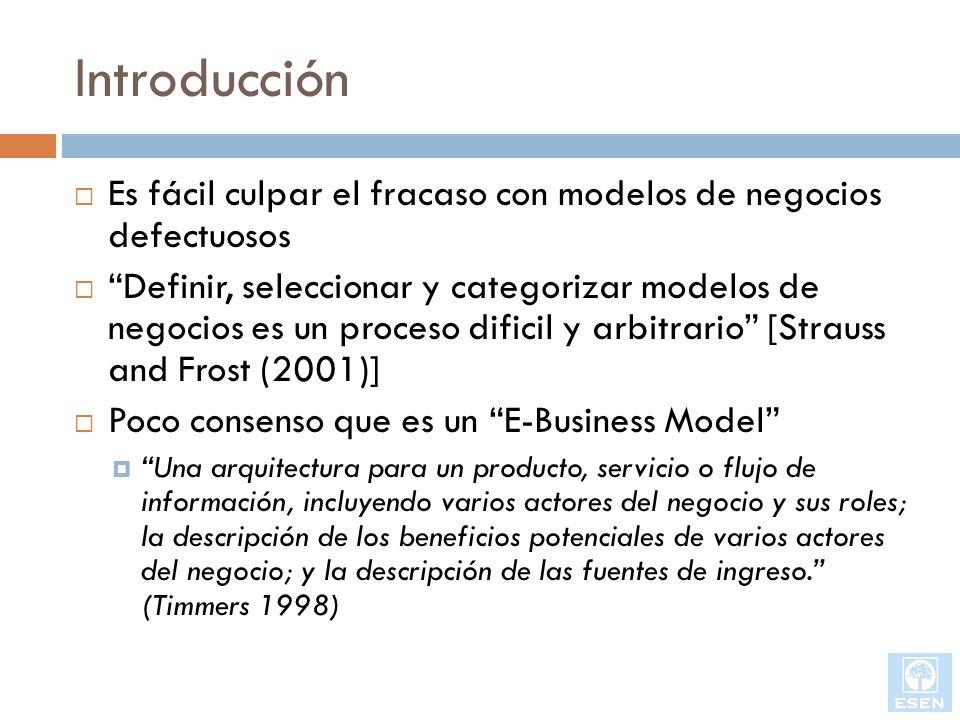 Introducción Es fácil culpar el fracaso con modelos de negocios defectuosos Definir, seleccionar y categorizar modelos de negocios es un proceso dific