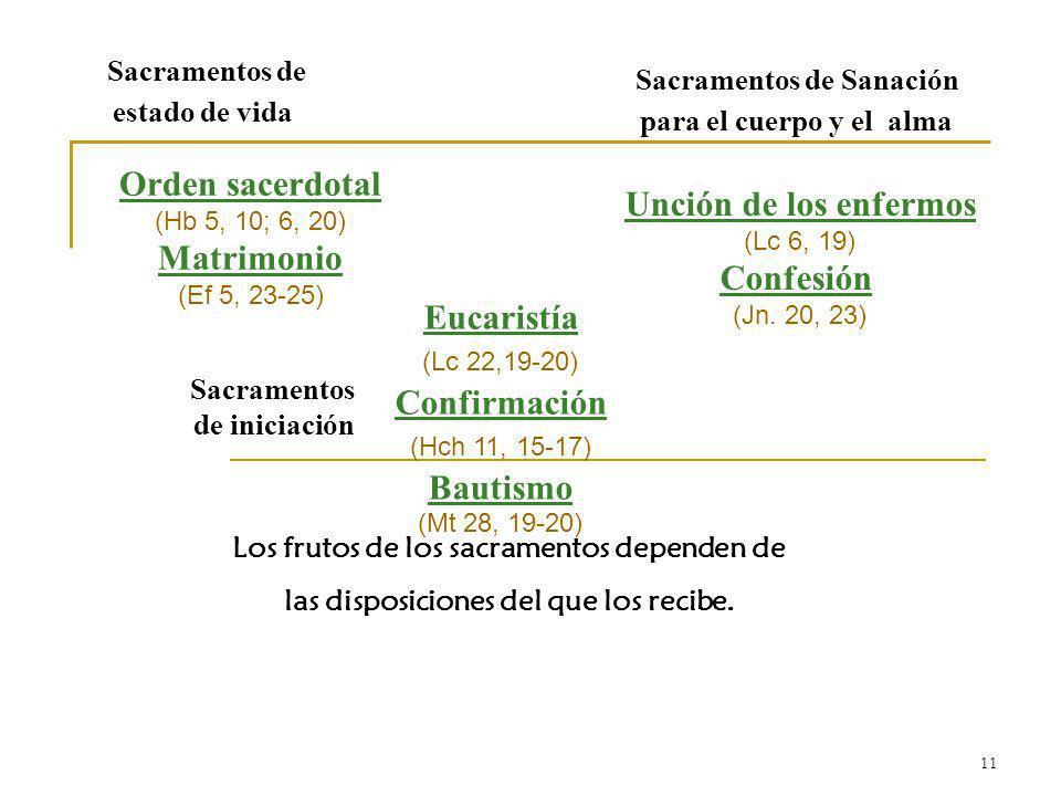 11 Sacramentos de estado de vida Sacramentos de Sanación para el cuerpo y el alma Unción de los enfermos (Lc 6, 19) Confesión (Jn. 20, 23) Orden sacer