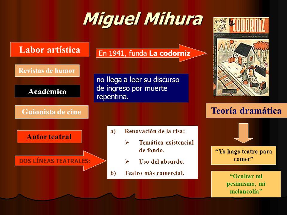 Miguel Mihura Teoría dramática Yo hago teatro para comer Ocultar mi pesimismo, mi melancolía Labor artística Revistas de humor Guionista de cine Autor