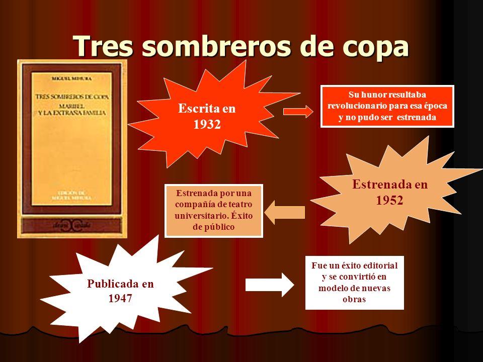 Tres sombreros de copa Escrita en 1932 Publicada en 1947 Estrenada en 1952 Su hunor resultaba revolucionario para esa época y no pudo ser estrenada Fu