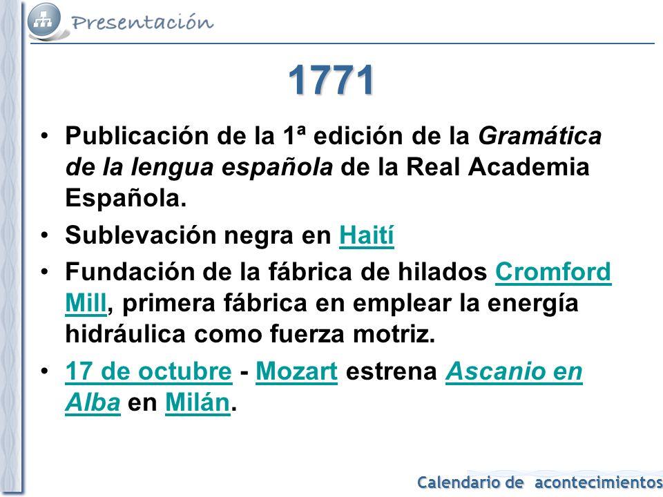 Calendario de acontecimientos 1812 19 de marzo - Se promulga en Cádiz la Constitución española de 181219 de marzoCádiz Constitución española de 1812 Napoleón inicia la invasión de Rusia al mando de un ejército de 600.000 soldados.Napoleón 18 de agosto - Gran Bretaña invade territorio estadounidense.