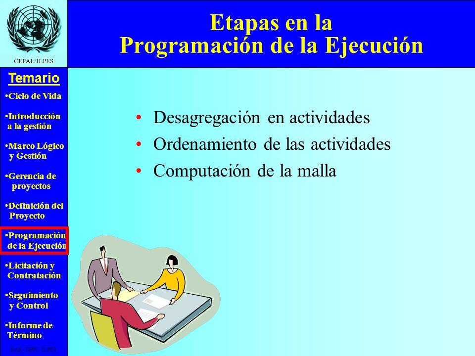 Ciclo de Vida Introducción a la gestión Marco Lógico y Gestión Gerencia de proyectos Definición del Proyecto Programación de la Ejecución Licitación y Contratación Seguimiento y Control Informe de Término Temario CEPAL/ILPES EAR - DPPI - ILPES Temario El Ciclo de Vida de los Proyectos Introducción a la Gestión de Proyectos Marco Lógico y Gestión de Proyectos Gerencia de Proyectos Definición del Alcance del Proyecto Programación de la Ejecución Licitación y Contratación Seguimiento y Control Informe de Término de Proyecto y Evaluación Ex-Post El Ciclo de Vida de los Proyectos Introducción a la Gestión de Proyectos Marco Lógico y Gestión de Proyectos Gerencia de Proyectos Definición del Alcance del Proyecto Programación de la Ejecución Licitación y Contratación Seguimiento y Control Informe de Término de Proyecto y Evaluación Ex-Post