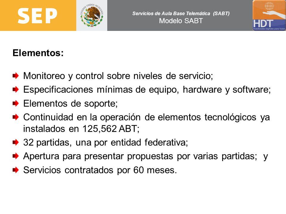 Servicios de Aula Base Telemática (SABT) Modelo SABT Elementos: Monitoreo y control sobre niveles de servicio; Especificaciones mínimas de equipo, har