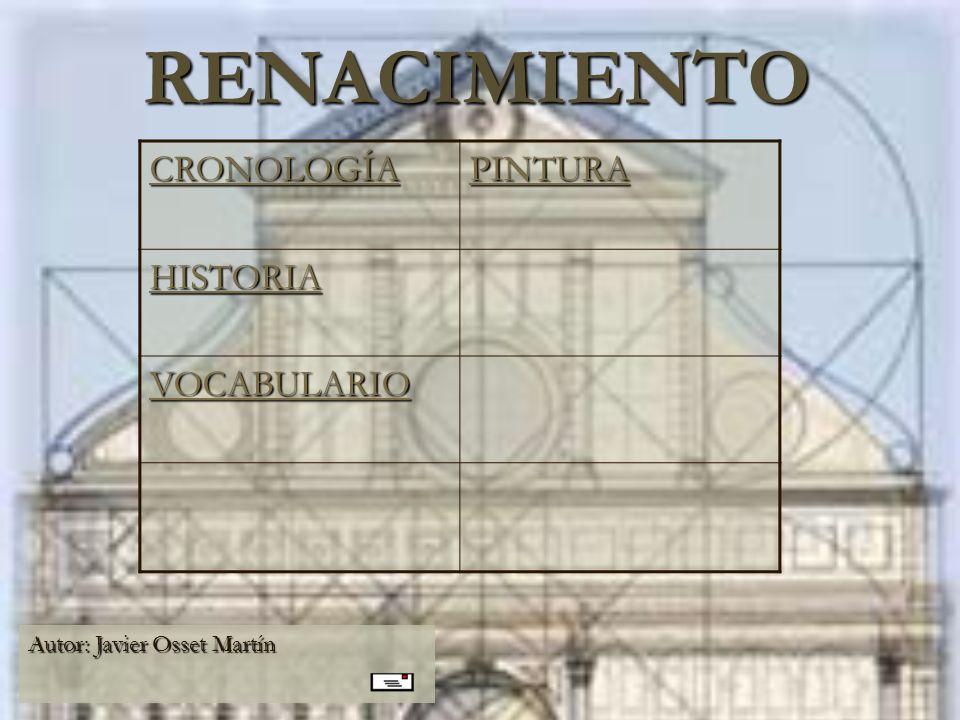 RENACIMIENTO Autor: Javier Osset Martín CRONOLOGÍA PINTURA HISTORIA VOCABULARIO