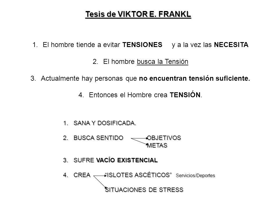 Tesis de VIKTOR E. FRANKL 1.El hombre tiende a evitar TENSIONESy a la vez las NECESITA 2.El hombre busca la Tensión 3.Actualmente hay personas que no