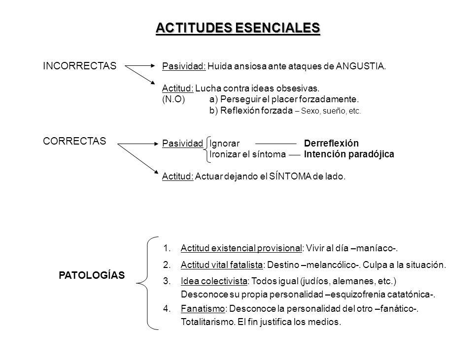 ACTITUDES ESENCIALES INCORRECTAS CORRECTAS Pasividad: Huida ansiosa ante ataques de ANGUSTIA. Actitud: Lucha contra ideas obsesivas. (N.O)a) Perseguir