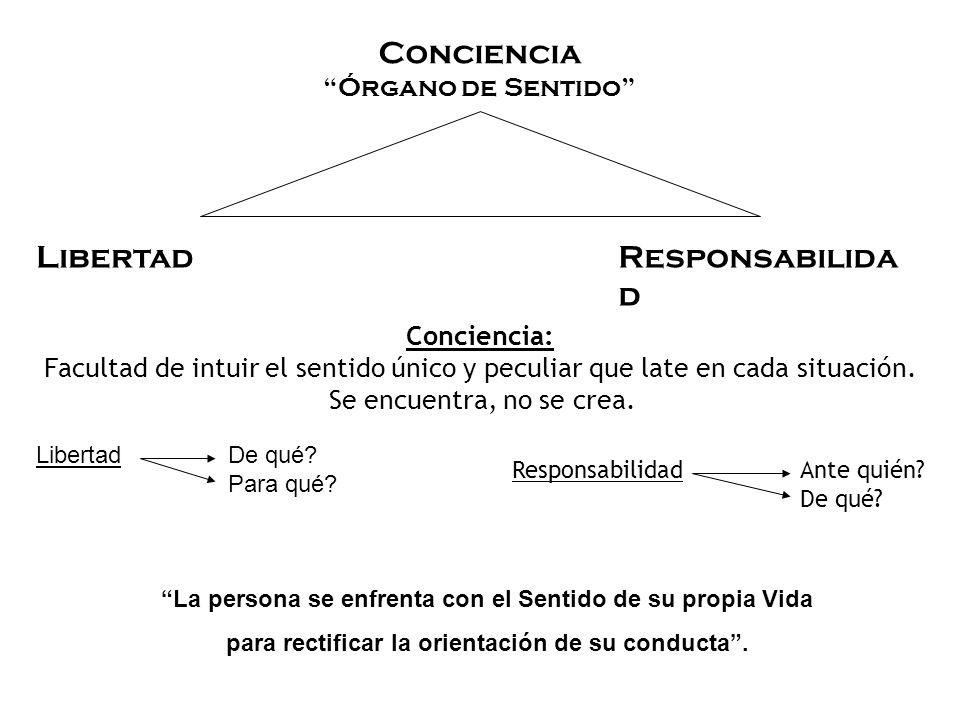 Conciencia Órgano de Sentido LibertadResponsabilida d Conciencia: Facultad de intuir el sentido único y peculiar que late en cada situación.