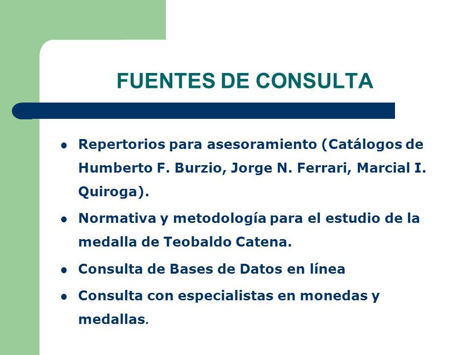 FUENTES DE CONSULTA Repertorios para asesoramiento (Catálogos de Humberto F. Burzio, Jorge N. Ferrari, Marcial I. Quiroga). Normativa y metodología pa