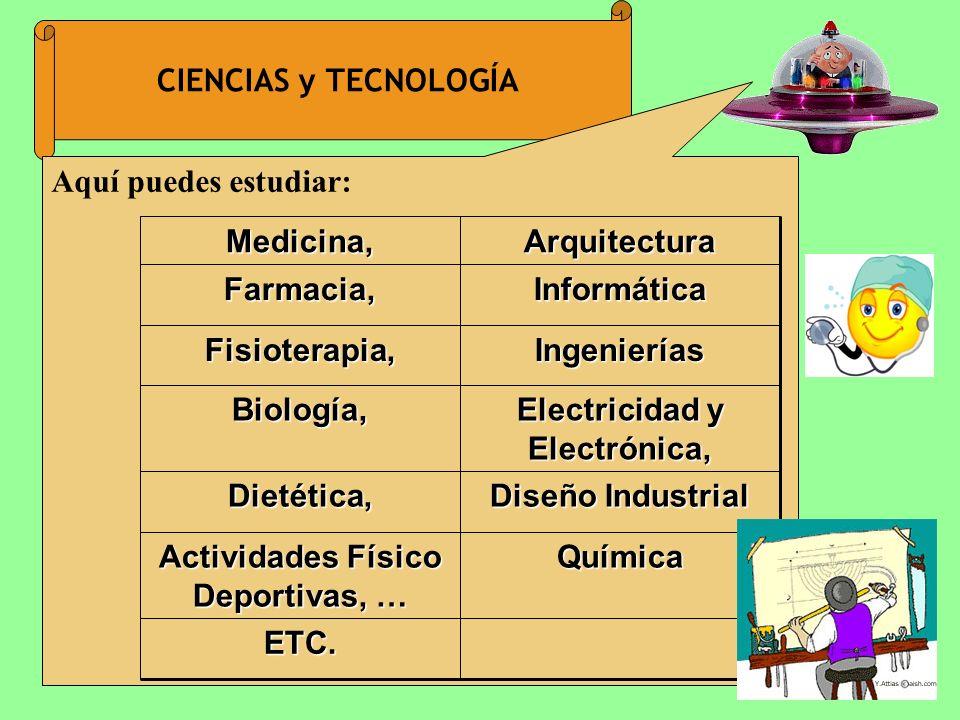CIENCIAS y TECNOLOGÍA Aquí puedes estudiar: ETC.