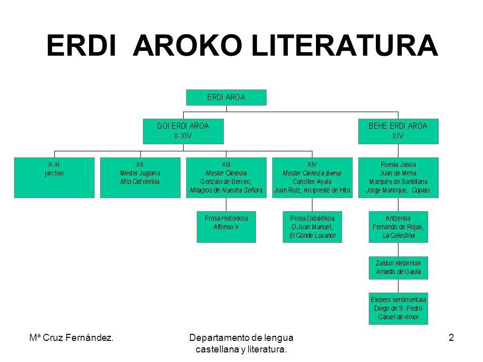 Mª Cruz Fernández.Departamento de lengua castellana y literatura.