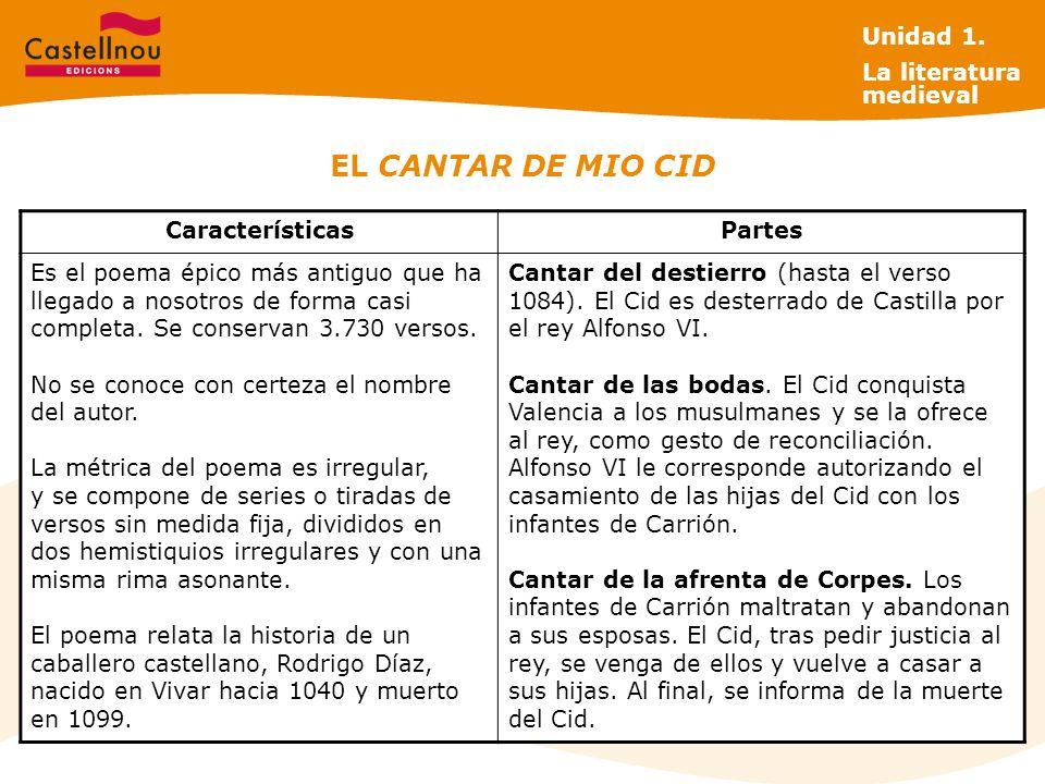 EL CANTAR DE MIO CID Unidad 1.