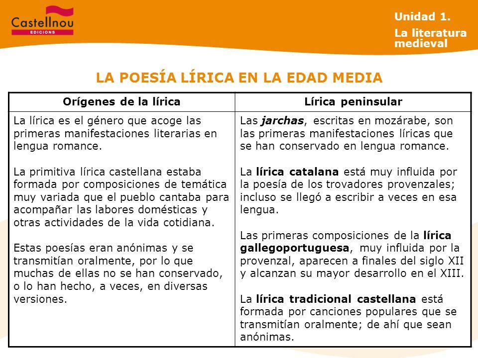 LA POESÍA LÍRICA EN LA EDAD MEDIA Unidad 1.