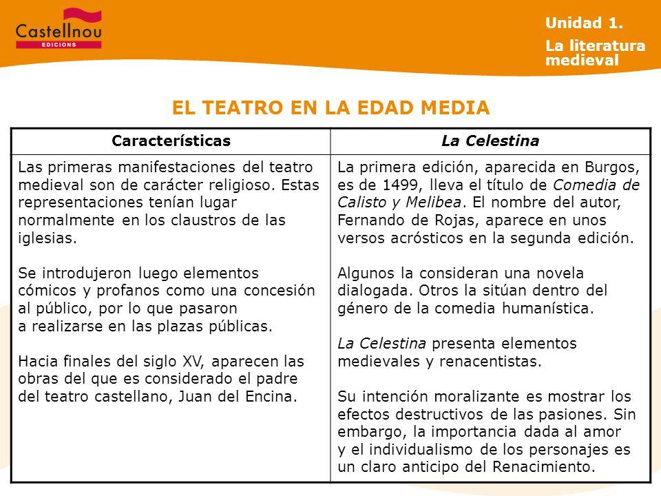 EL TEATRO EN LA EDAD MEDIA CaracterísticasLa Celestina Las primeras manifestaciones del teatro medieval son de carácter religioso.
