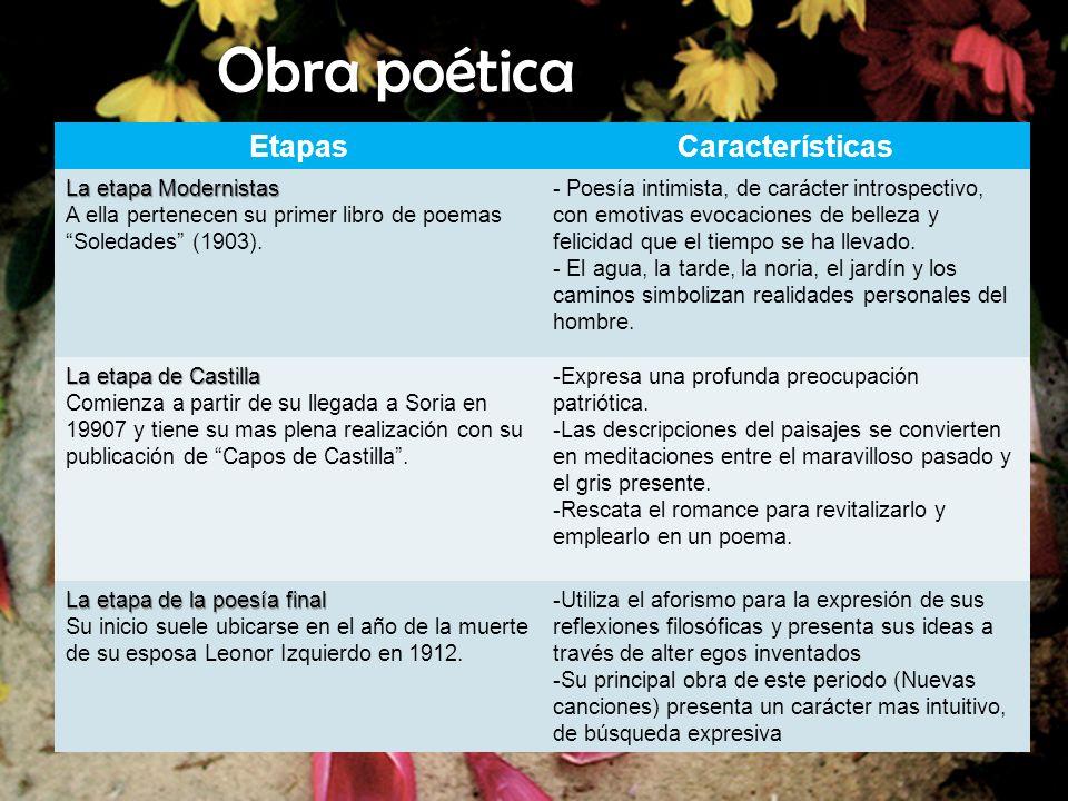Obra poética EtapasCaracterísticas La etapa Modernistas A ella pertenecen su primer libro de poemas Soledades (1903). - Poesía intimista, de carácter