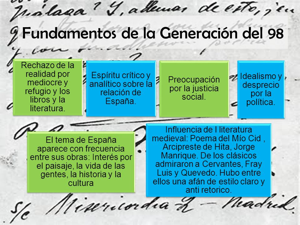 Fundamentos de la Generación del 98 Rechazo de la realidad por mediocre y refugio y los libros y la literatura. Espíritu crítico y analítico sobre la