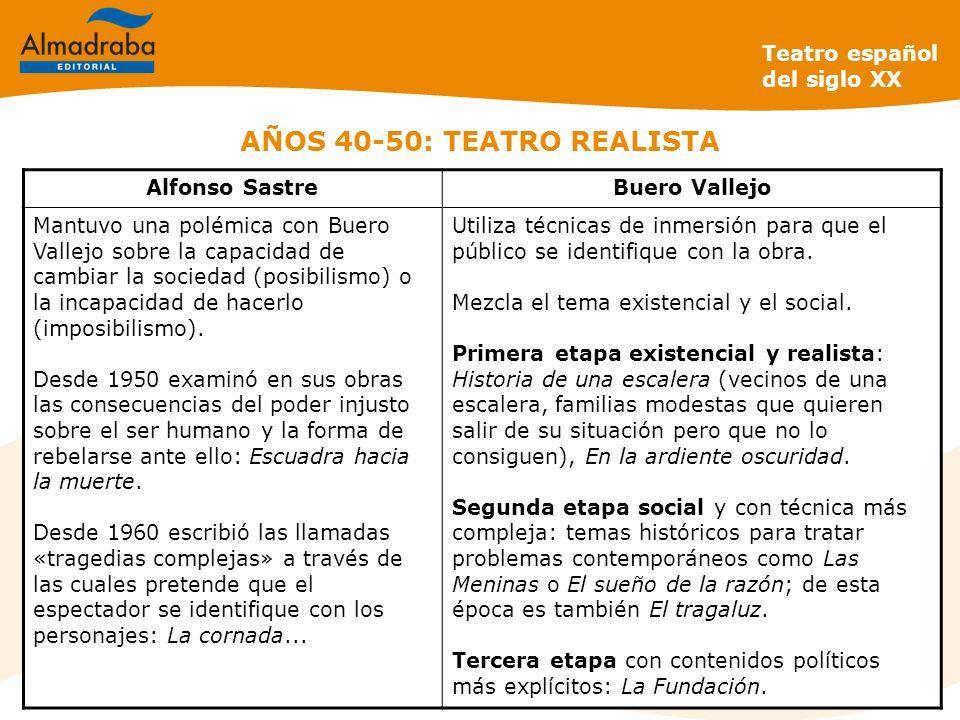 AÑOS 40-50: TEATRO REALISTA Teatro español del siglo XX Alfonso SastreBuero Vallejo Mantuvo una polémica con Buero Vallejo sobre la capacidad de cambi