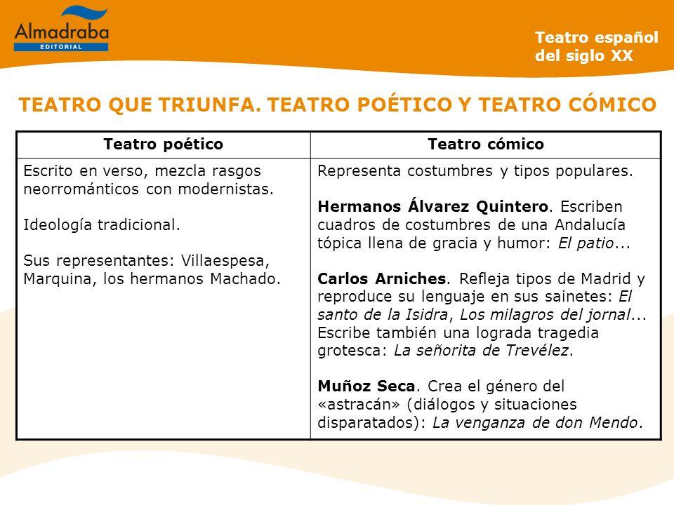 TEATRO QUE TRIUNFA. TEATRO POÉTICO Y TEATRO CÓMICO Teatro español del siglo XX Teatro poéticoTeatro cómico Escrito en verso, mezcla rasgos neorrománti