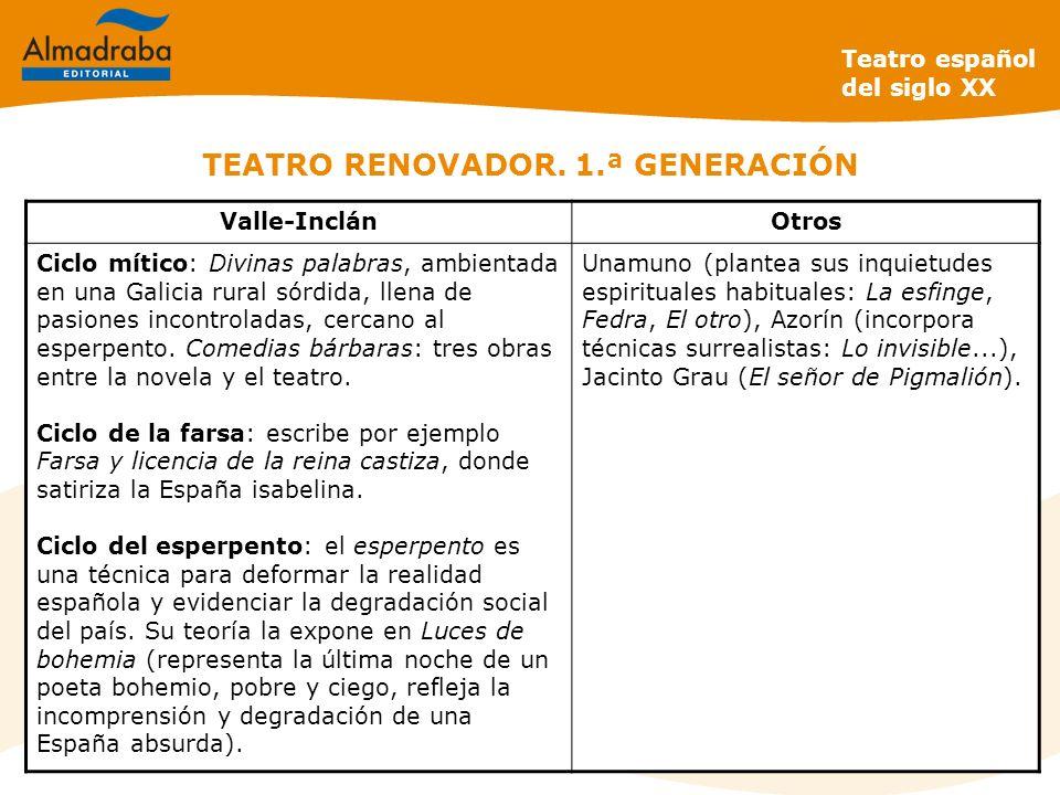 TEATRO RENOVADOR. 1.ª GENERACIÓN Teatro español del siglo XX Valle-InclánOtros Ciclo mítico: Divinas palabras, ambientada en una Galicia rural sórdida