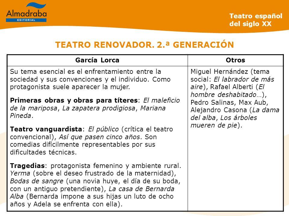 TEATRO RENOVADOR. 2.ª GENERACIÓN Teatro español del siglo XX García LorcaOtros Su tema esencial es el enfrentamiento entre la sociedad y sus convencio
