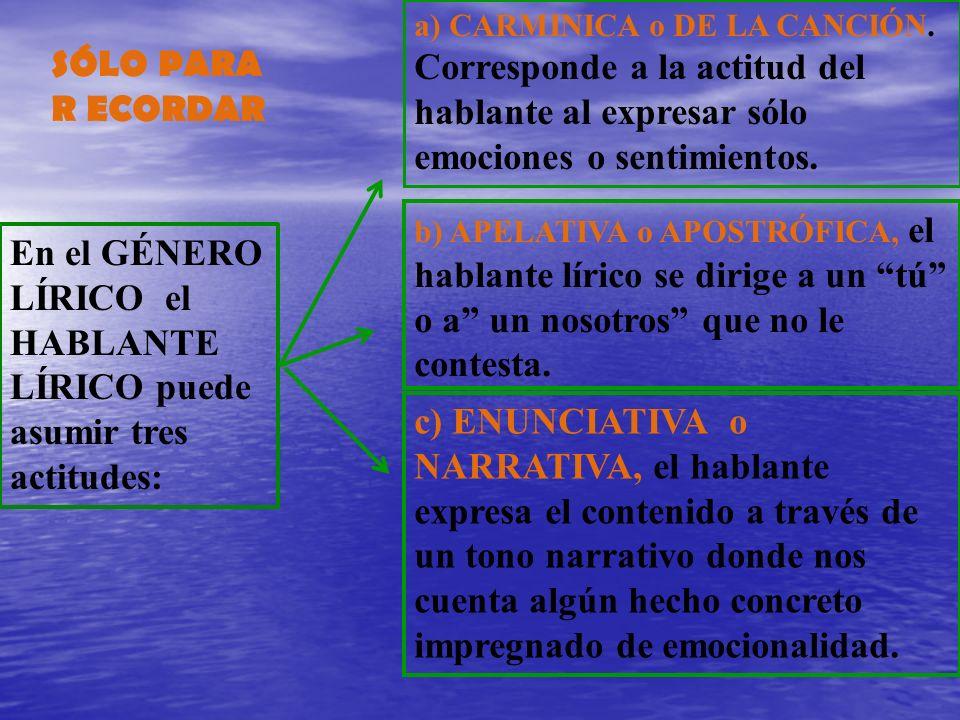 En el GÉNERO LÍRICO el HABLANTE LÍRICO puede asumir tres actitudes: SÓLO PARA R ECORDAR a) CARMINICA o DE LA CANCIÓN. Corresponde a la actitud del hab