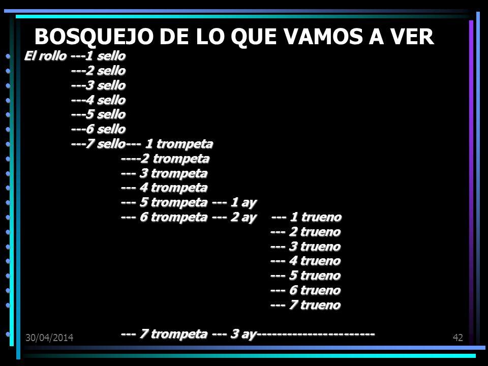 30/04/201442 BOSQUEJO DE LO QUE VAMOS A VER El rollo ---1 selloEl rollo ---1 sello ---2 sello ---2 sello ---3 sello ---3 sello ---4 sello ---4 sello ---5 sello ---5 sello ---6 sello ---6 sello ---7 sello--- 1 trompeta ---7 sello--- 1 trompeta ----2 trompeta ----2 trompeta --- 3 trompeta --- 3 trompeta --- 4 trompeta --- 4 trompeta --- 5 trompeta --- 1 ay --- 5 trompeta --- 1 ay --- 6 trompeta --- 2 ay --- 1 trueno --- 6 trompeta --- 2 ay --- 1 trueno --- 2 trueno --- 2 trueno --- 3 trueno --- 3 trueno --- 4 trueno --- 4 trueno --- 5 trueno --- 5 trueno --- 6 trueno --- 6 trueno --- 7 trueno --- 7 trueno --- 7 trompeta --- 3 ay----------------------- --- 7 trompeta --- 3 ay-----------------------