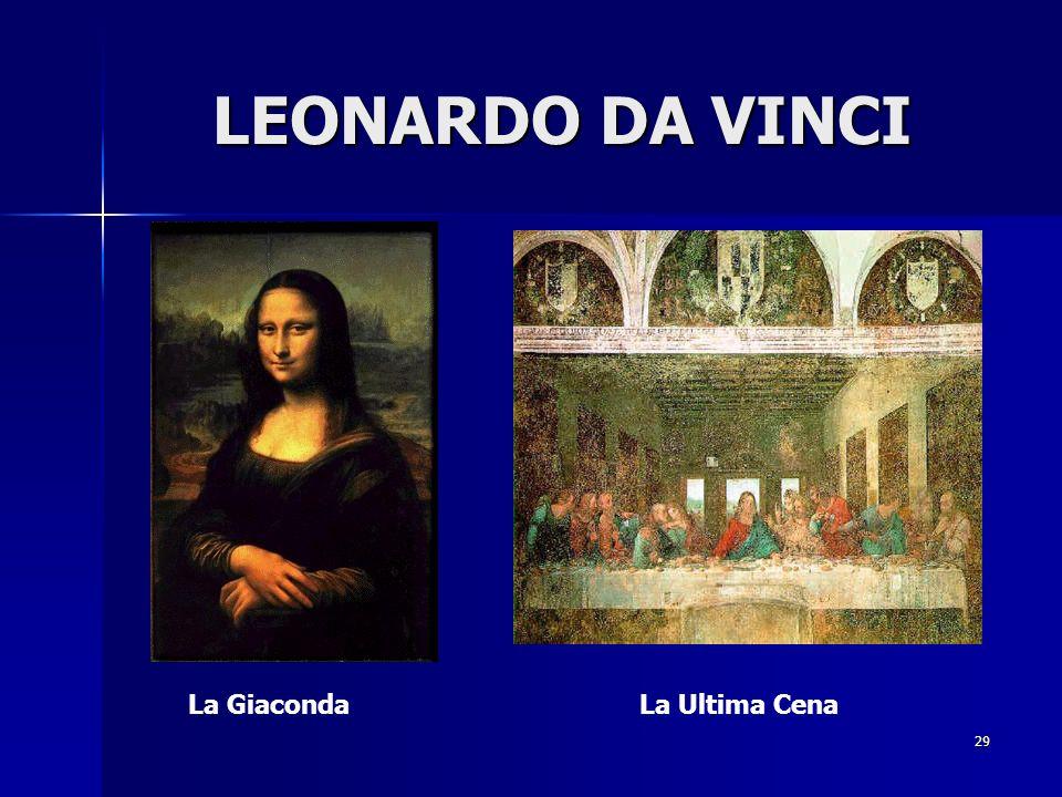 29 La GiacondaLa Ultima Cena LEONARDO DA VINCI