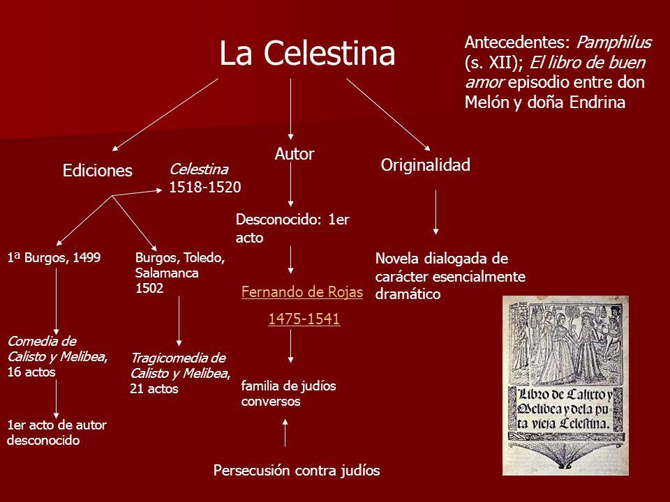 La Celestina Antecedentes: Pamphilus (s. XII); El libro de buen amor episodio entre don Melón y doña Endrina Ediciones 1ª Burgos, 1499Burgos, Toledo,