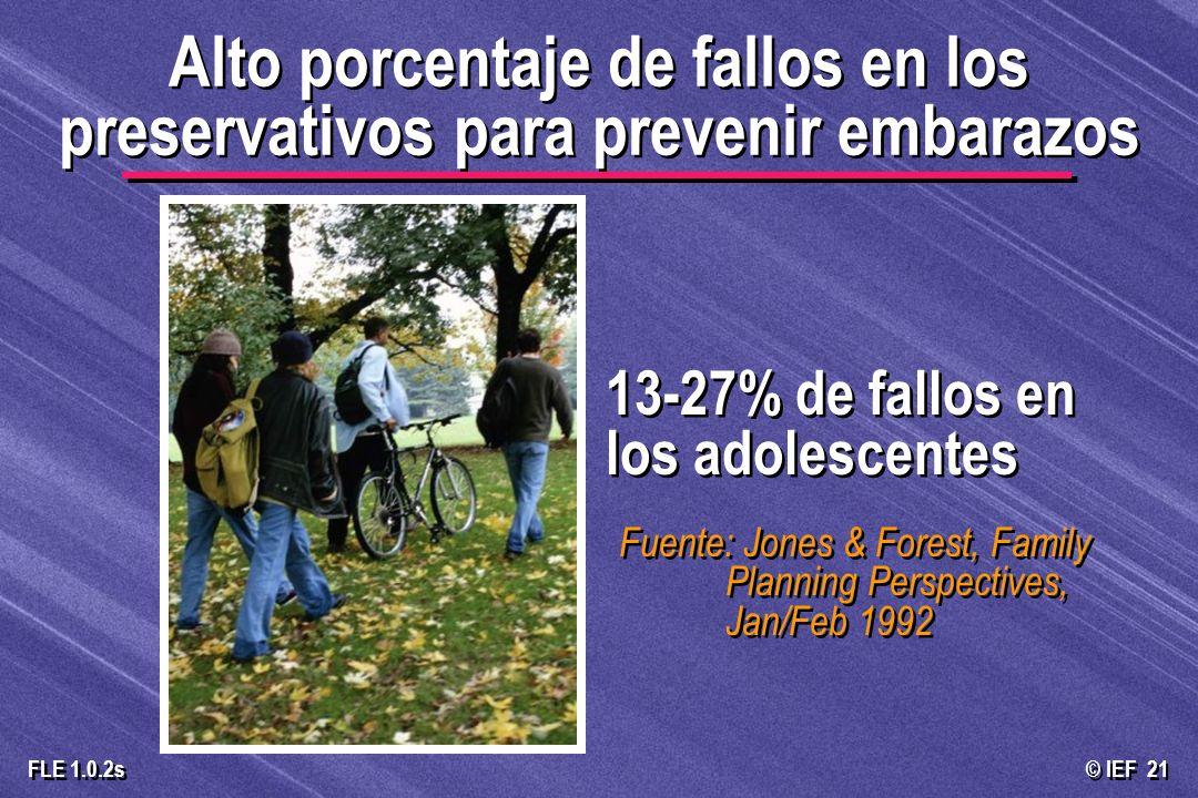 © IEF 21 FLE 1.0.2s 13-27% de fallos en los adolescentes Fuente: Jones & Forest, Family Planning Perspectives, Jan/Feb 1992 Alto porcentaje de fallos