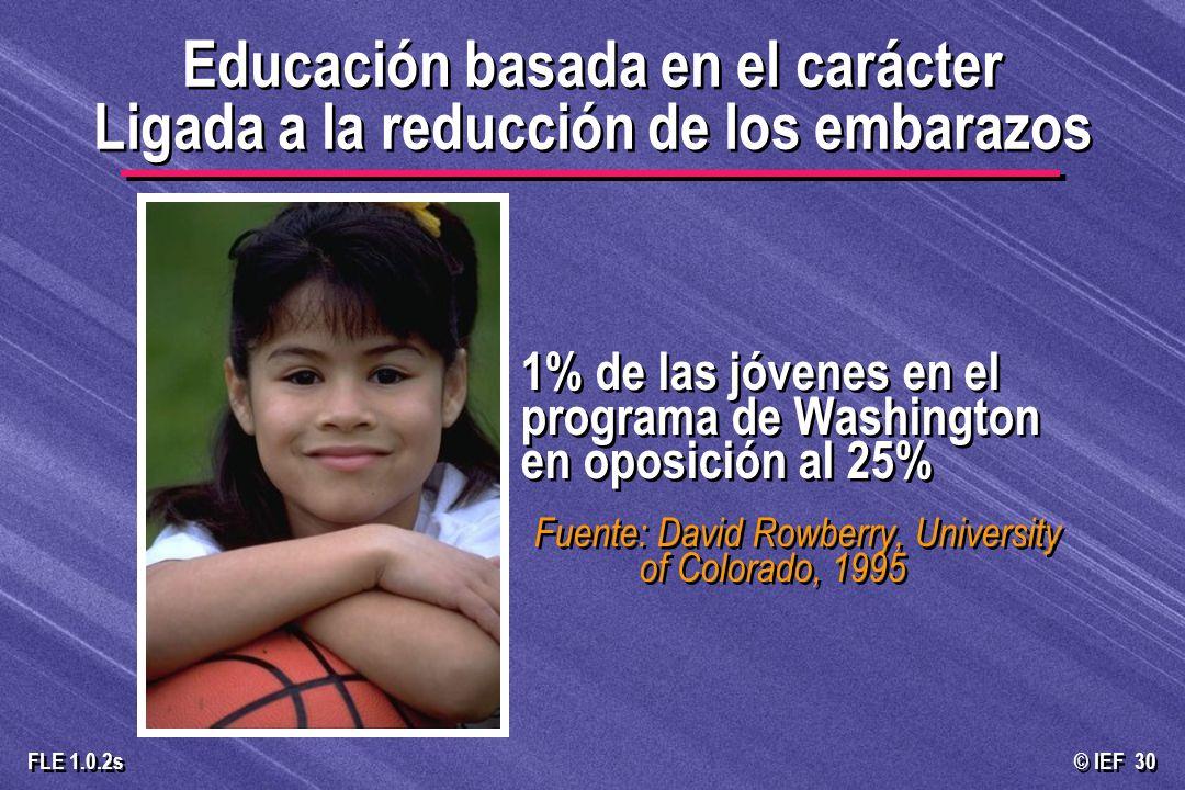 © IEF 30 FLE 1.0.2s 1% de las jóvenes en el programa de Washington en oposición al 25% Fuente: David Rowberry, University of Colorado, 1995 1% de las