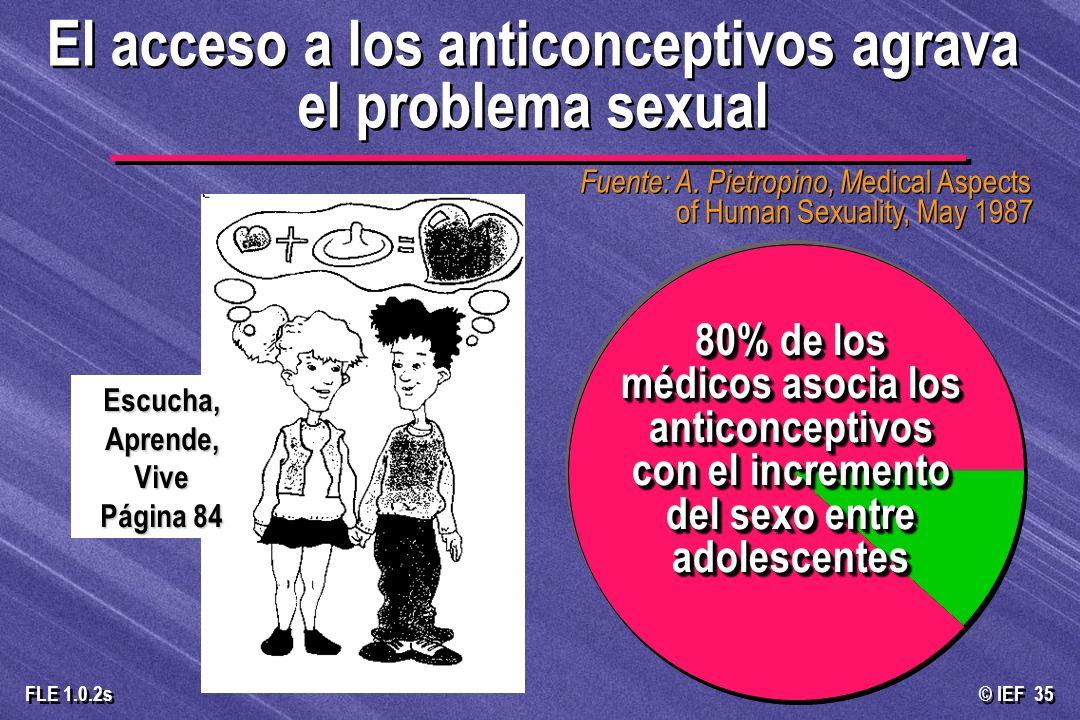 © IEF 35 FLE 1.0.2s El acceso a los anticonceptivos agrava el problema sexual Fuente: A. Pietropino, M edical Aspects of Human Sexuality, May 1987 80%