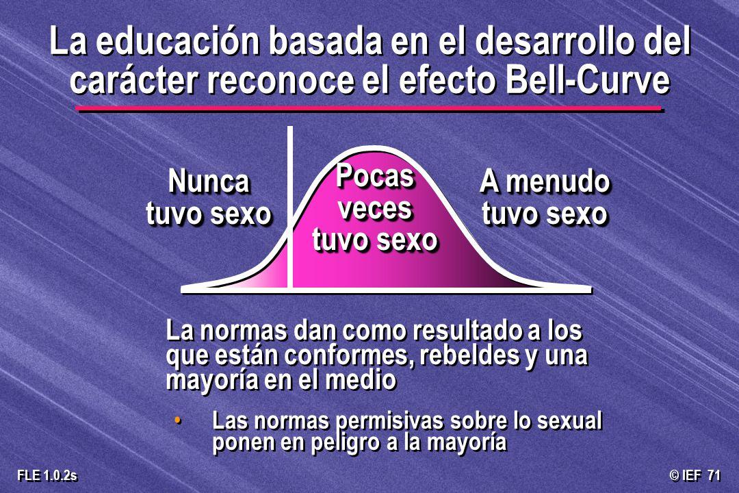 © IEF 71 FLE 1.0.2s La normas dan como resultado a los que están conformes, rebeldes y una mayoría en el medio Las normas permisivas sobre lo sexual p