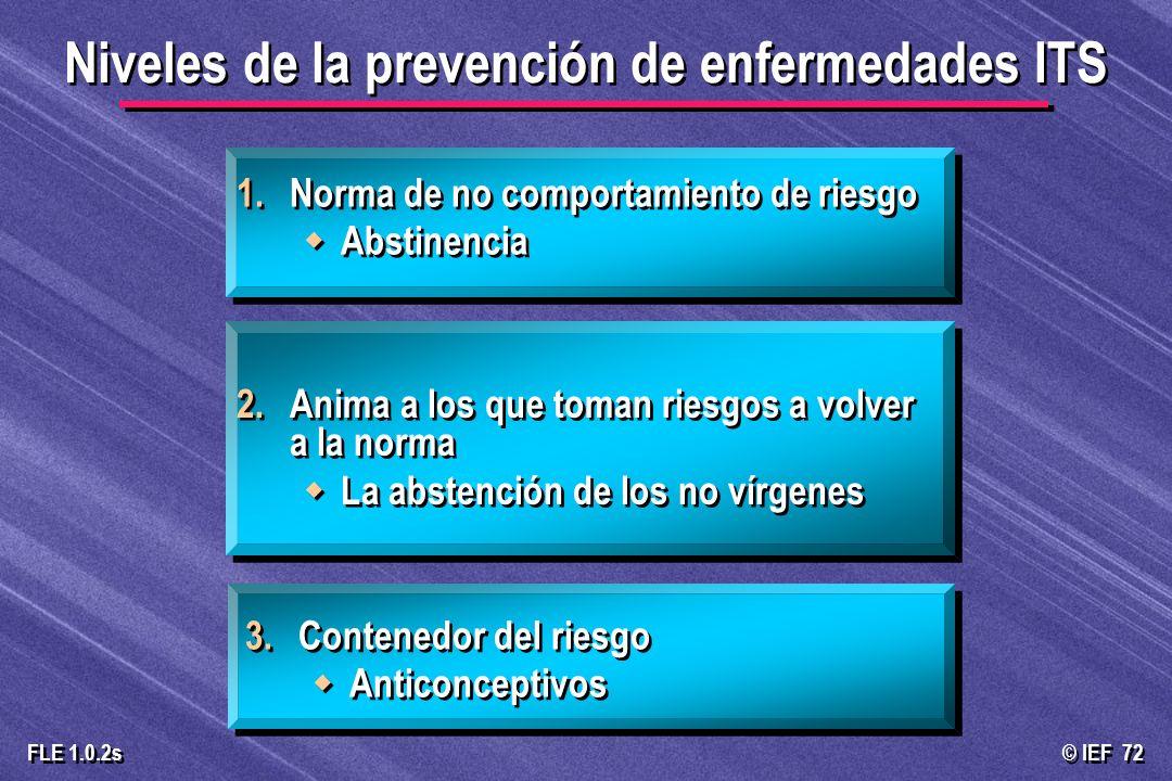© IEF 72 FLE 1.0.2s Niveles de la prevención de enfermedades ITS 1.Norma de no comportamiento de riesgo Abstinencia 1.Norma de no comportamiento de ri