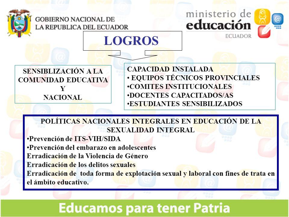 LOGROS SENSIBLIZACIÓN A LA COMUNIDAD EDUCATIVA Y NACIONAL CAPACIDAD INSTALADA EQUIPOS TÉCNICOS PROVINCIALES COMITES INSTITUCIONALES DOCENTES CAPACITAD