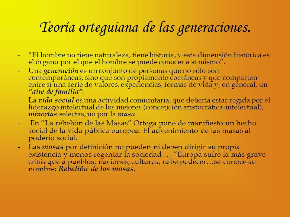 Teoría orteguiana de las generaciones. -El hombre no tiene naturaleza, tiene historia, y esta dimensión histórica es el órgano por el que el hombre se