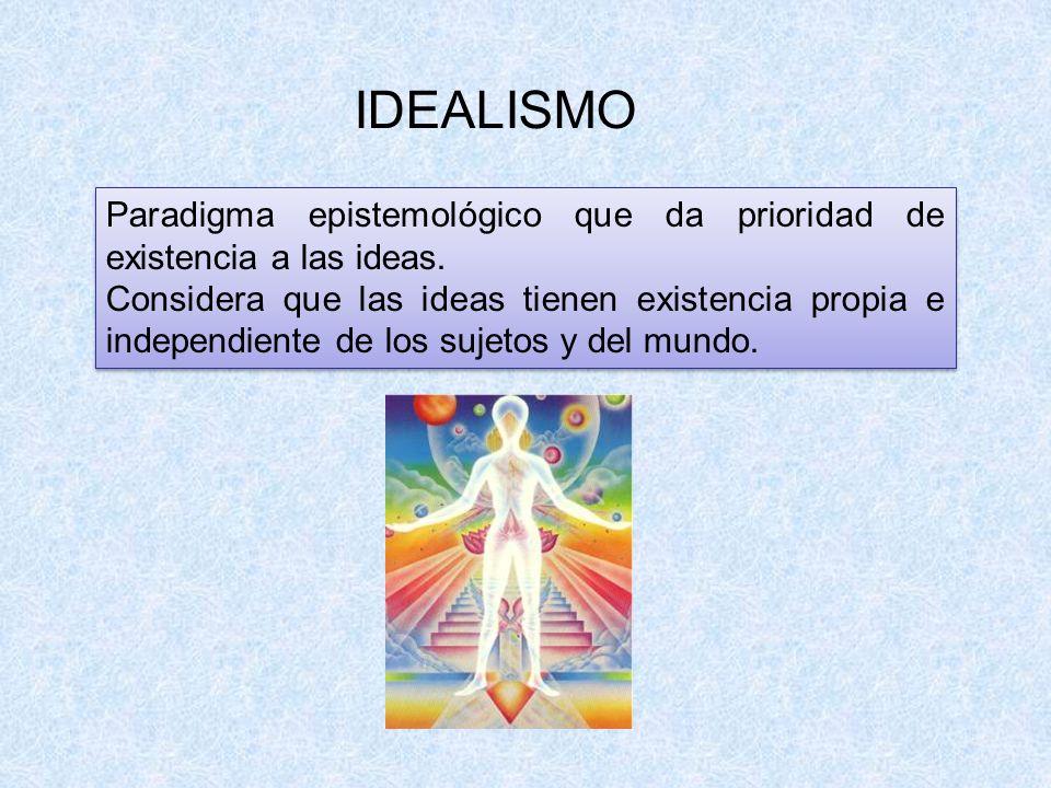 IDEALISMO Paradigma epistemológico que da prioridad de existencia a las ideas. Considera que las ideas tienen existencia propia e independiente de los