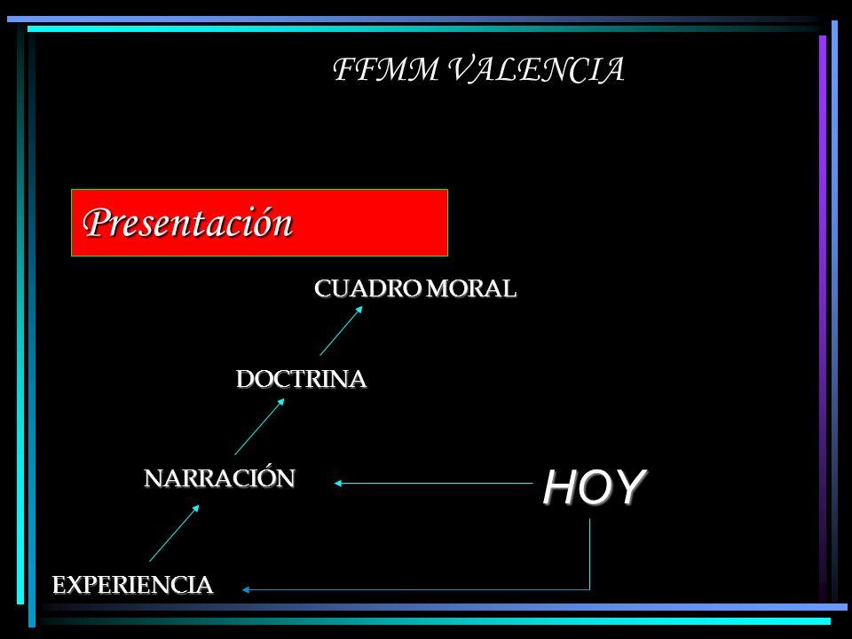 FFMM VALENCIA Presentación EXPERIENCIA NARRACIÓN DOCTRINA CUADRO MORAL HOY