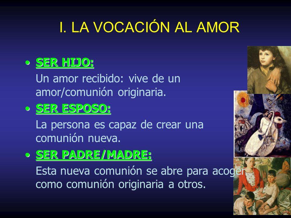 SER HIJO:SER HIJO: Un amor recibido: vive de un amor/comunión originaria. SER ESPOSO:SER ESPOSO: La persona es capaz de crear una comunión nueva. SER