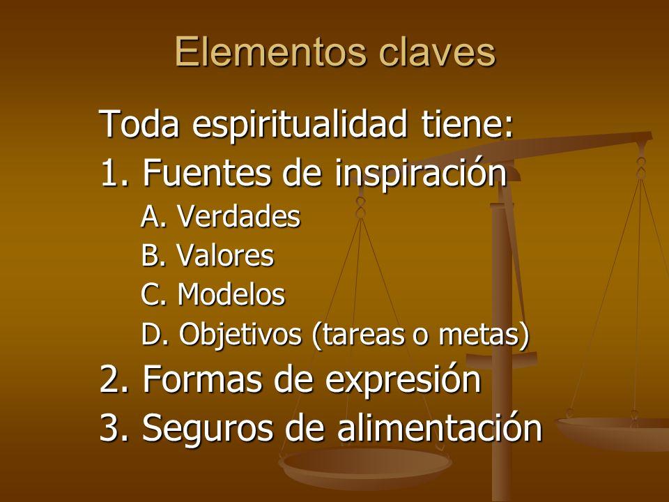 Elementos claves Toda espiritualidad tiene: 1.Fuentes de inspiración A.