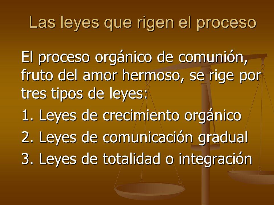 Las leyes que rigen el proceso El proceso orgánico de comunión, fruto del amor hermoso, se rige por tres tipos de leyes: 1.