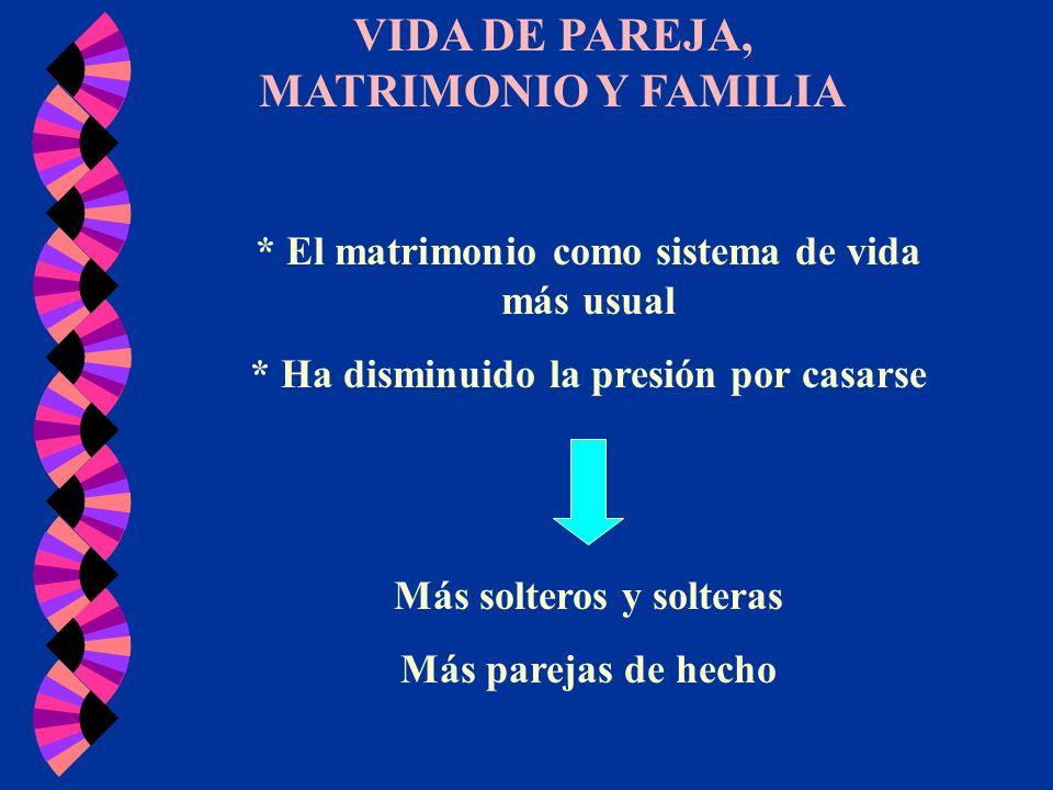 VIDA DE PAREJA, MATRIMONIO Y FAMILIA * El matrimonio como sistema de vida más usual * Ha disminuido la presión por casarse Más solteros y solteras Más